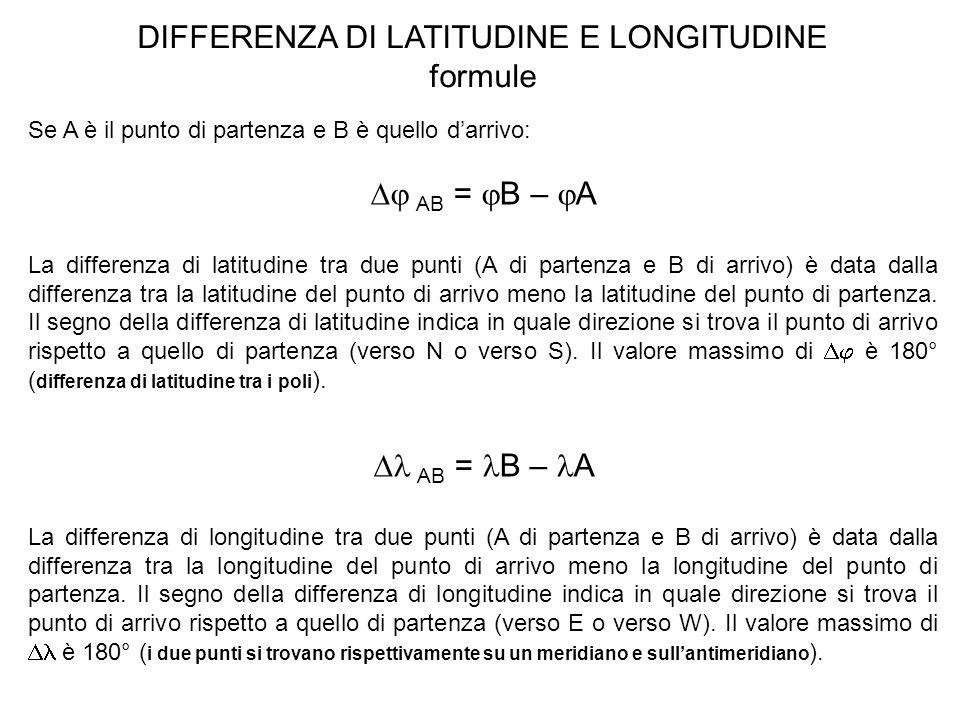 DIFFERENZA DI LATITUDINE E LONGITUDINE formule Se A è il punto di partenza e B è quello darrivo: AB = B – A La differenza di latitudine tra due punti