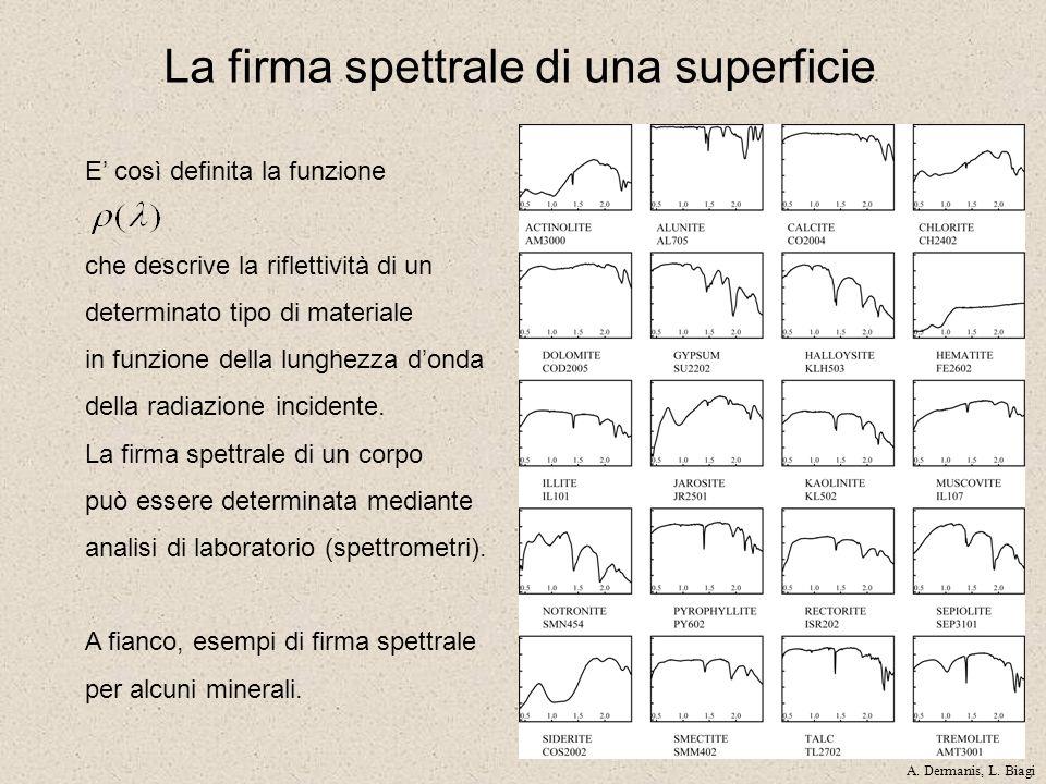 La firma spettrale di una superficie E così definita la funzione che descrive la riflettività di un determinato tipo di materiale in funzione della lu