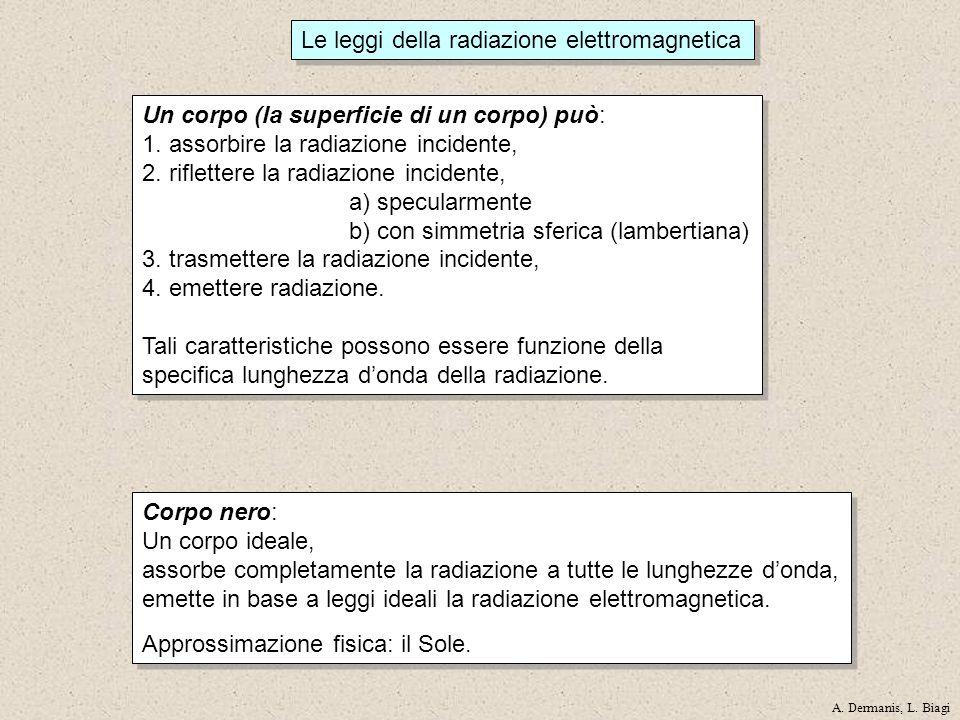 Le leggi della radiazione elettromagnetica Corpo nero: Un corpo ideale, assorbe completamente la radiazione a tutte le lunghezze donda, emette in base