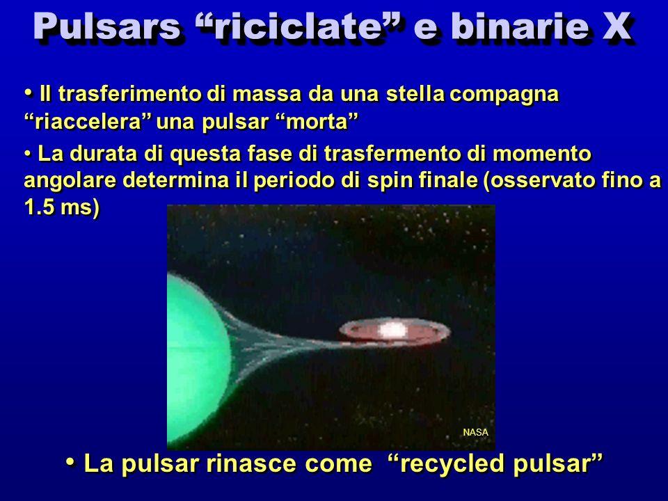 Pulsars riciclate e binarie X Il trasferimento di massa da una stella compagna riaccelera una pulsar morta La durata di questa fase di trasfermento di