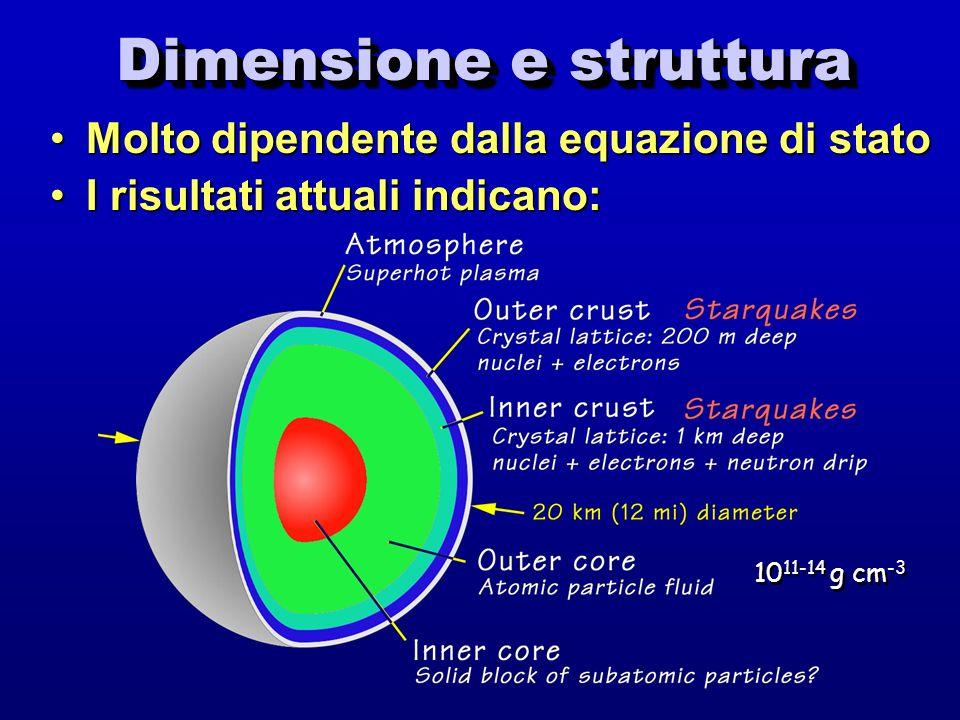 Dimensione e struttura Molto dipendente dalla equazione di statoMolto dipendente dalla equazione di stato I risultati attuali indicano:I risultati att
