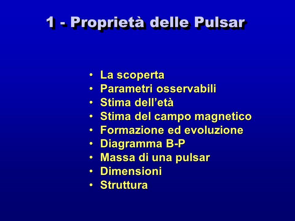 1 - Proprietà delle Pulsar La scopertaLa scoperta Parametri osservabiliParametri osservabili Stima delletàStima delletà Stima del campo magneticoStima
