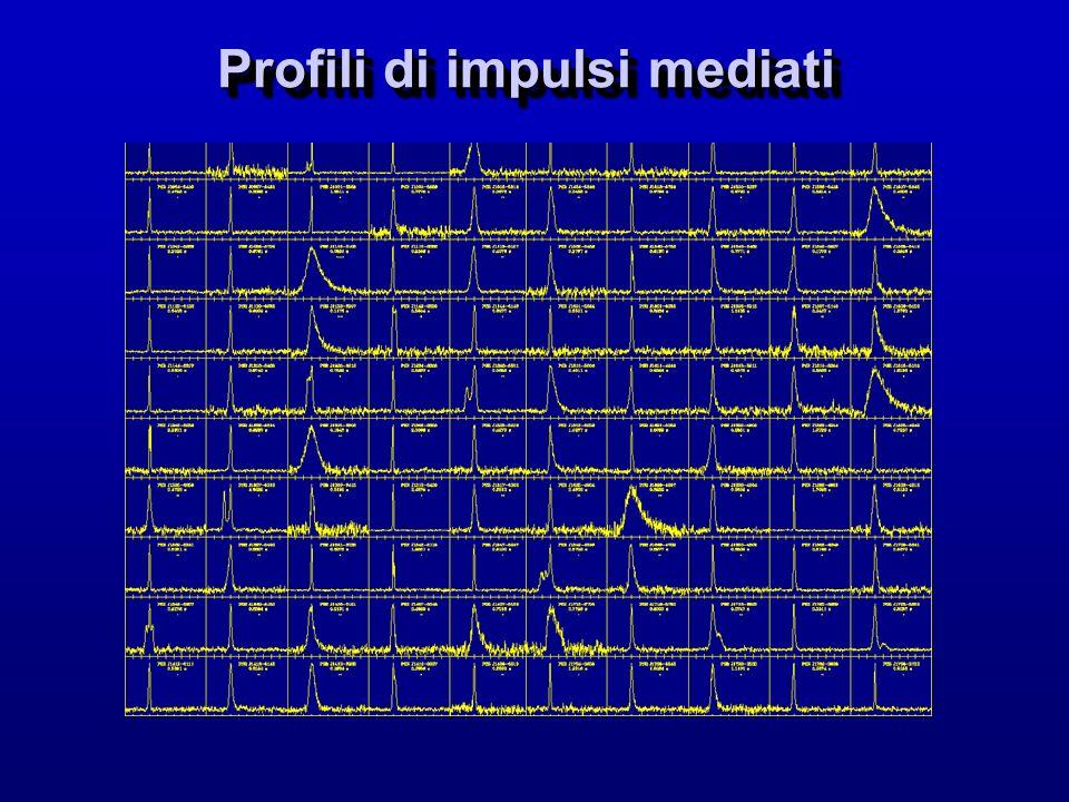 Profili di impulsi mediati