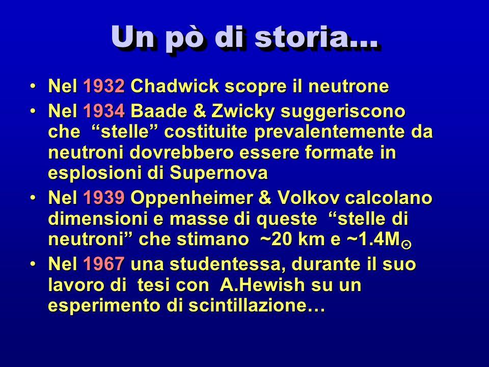 Un pò di storia… Nel 1932 Chadwick scopre il neutroneNel 1932 Chadwick scopre il neutrone Nel 1934 Baade & Zwicky suggeriscono che stelle costituite p
