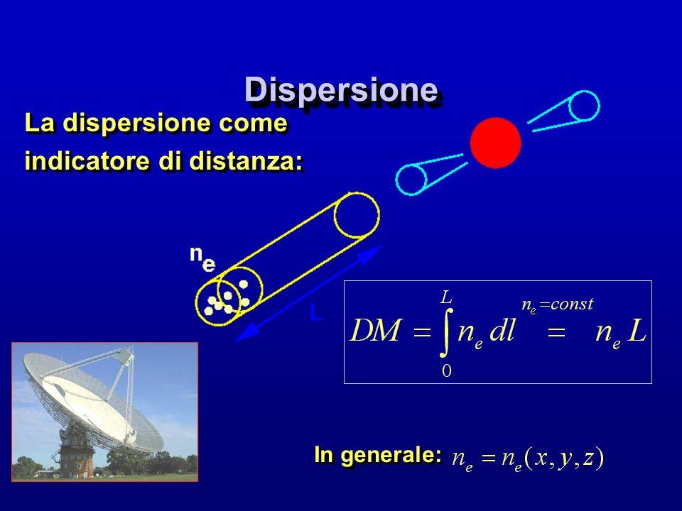 DispersioneDispersione La dispersione come indicatore di distanza: La dispersione come indicatore di distanza: In generale: