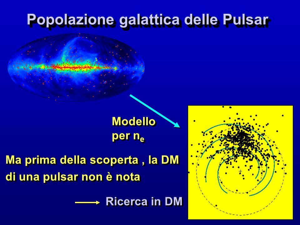 Popolazione galattica delle Pulsar Modello per n e Ma prima della scoperta, la DM di una pulsar non è nota Ma prima della scoperta, la DM di una pulsa