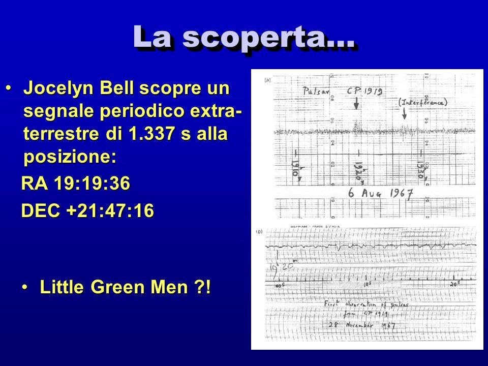 La scoperta… Jocelyn Bell scopre un segnale periodico extra- terrestre di 1.337 s alla posizione:Jocelyn Bell scopre un segnale periodico extra- terre