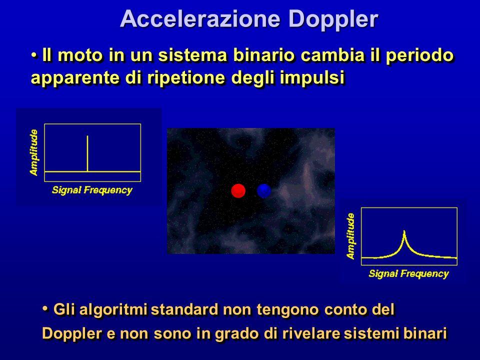 Accelerazione Doppler Accelerazione Doppler Il moto in un sistema binario cambia il periodo apparente di ripetione degli impulsi Il moto in un sistema