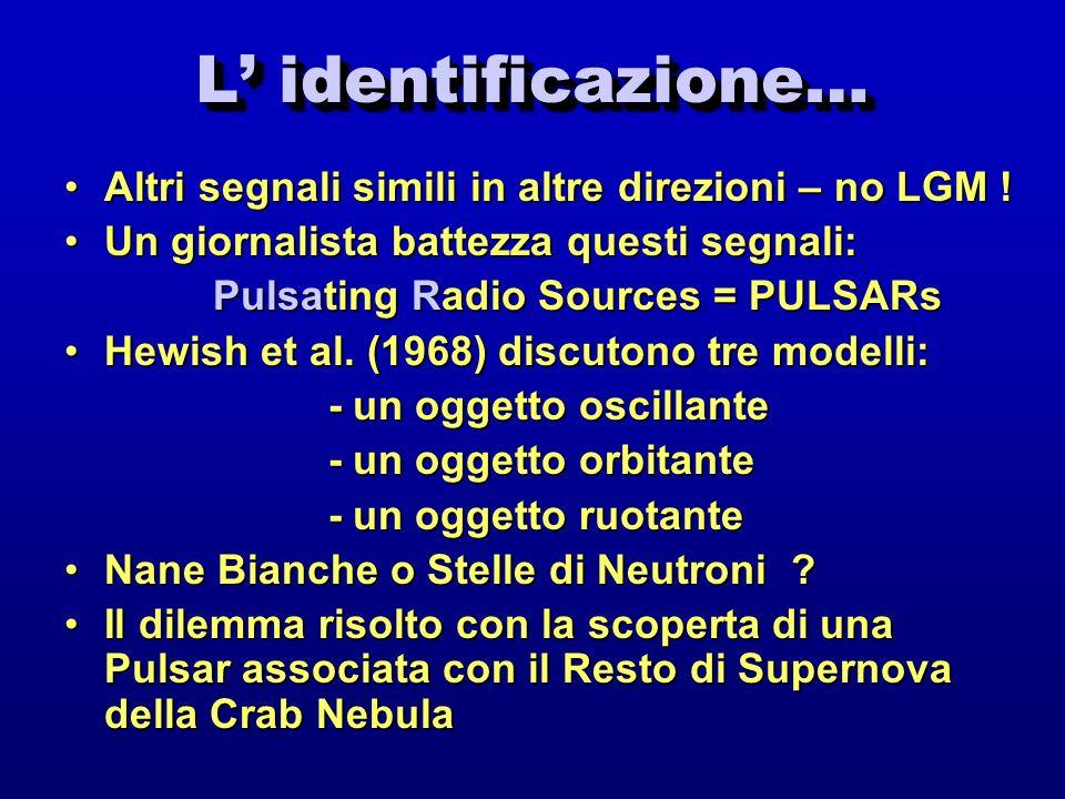 L identificazione… Altri segnali simili in altre direzioni – no LGM !Altri segnali simili in altre direzioni – no LGM ! Un giornalista battezza questi