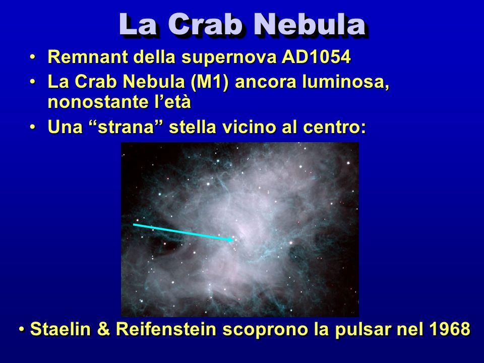La Crab Pulsar Il periodo P=33 ms, aumenta di 36ns/giornoIl periodo P=33 ms, aumenta di 36ns/giorno Il periodo breve scarta la Nana Bianca:Il periodo breve scarta la Nana Bianca: Oscillazioni radiali possibili solo per P>1sec Stima del raggio delloggetto ruotante: Oscillazioni radiali possibili solo per P>1sec Stima del raggio delloggetto ruotante: Con M=1.4 M e il periodo della Crab pulsar R max = 1.7 10 7 cm Raggio tipico di una Nana Bianca: 10 9 cm Con M=1.4 M e il periodo della Crab pulsar R max = 1.7 10 7 cm Raggio tipico di una Nana Bianca: 10 9 cm