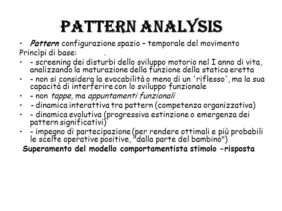 Pattern analysis Pattern configurazione spazio – temporale del movimento Princìpi di base:. - screening dei disturbi dello sviluppo motorio nel I anno