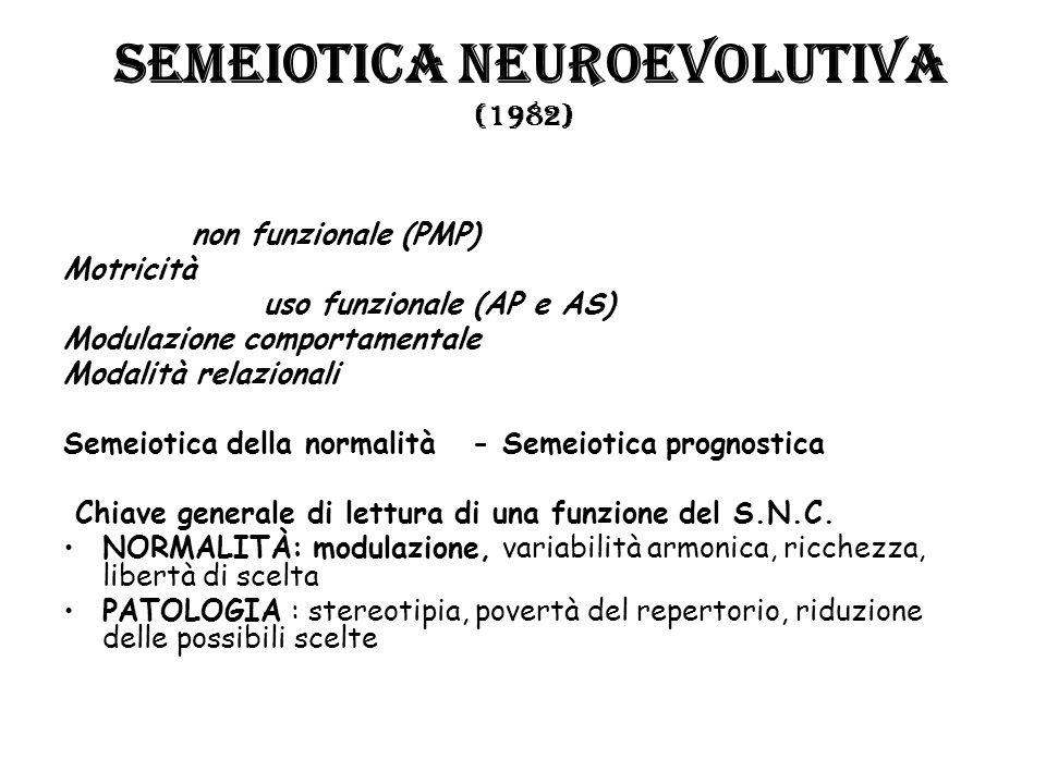 Semeiotica neuroevolutiva (1982) non funzionale (PMP) Motricità uso funzionale (AP e AS) Modulazione comportamentale Modalità relazionali Semeiotica d