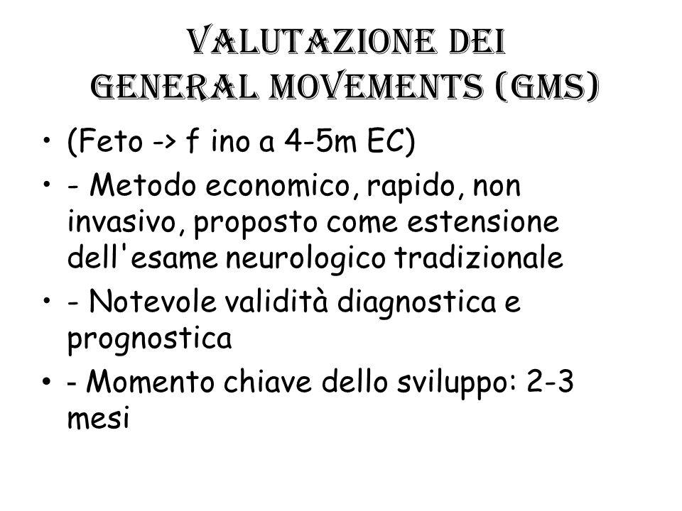 Valutazione dei General Movements (GMs) (Feto -> f ino a 4-5m EC) - Metodo economico, rapido, non invasivo, proposto come estensione dell'esame neurol