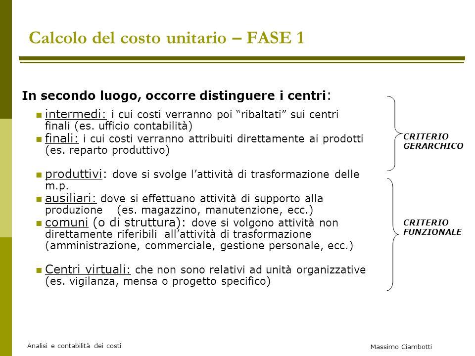 Massimo Ciambotti Analisi e contabilità dei costi Calcolo del costo unitario – FASE 1 In secondo luogo, occorre distinguere i centri : intermedi: i cui costi verranno poi ribaltati sui centri finali (es.