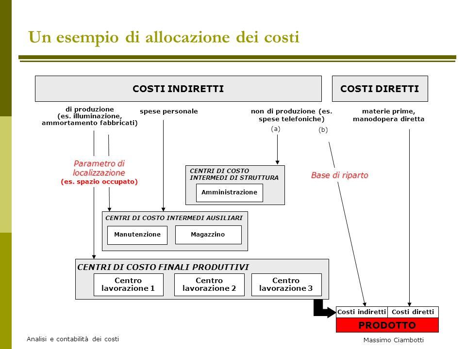 Massimo Ciambotti Analisi e contabilità dei costi Un esempio di allocazione dei costi COSTI INDIRETTICOSTI DIRETTI non di produzione (es.