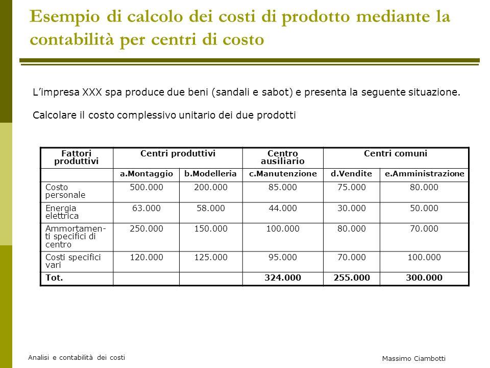 Massimo Ciambotti Analisi e contabilità dei costi Esempio di calcolo dei costi di prodotto mediante la contabilità per centri di costo Limpresa XXX spa produce due beni (sandali e sabot) e presenta la seguente situazione.