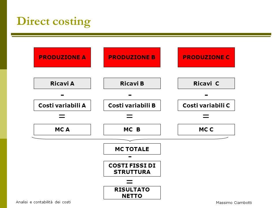Massimo Ciambotti Analisi e contabilità dei costi Un esempio di chiusura di centri intermedi in caso di rapporti reciproci tra i centri In caso di allocazione reciproca: imposto unequazione lineare del tipo Costi di A=20.000+100/500xCosti di B Costi di B= 30.000+300/800xCosti di A Che diventa: Costi di A= 20.000+100/500x(30.000+300/800xCosti di A) Costi di A=28.108 e Costi di B= 30.000+300/800x28.108=40.540 In definitiva: -Costi di A allocati ai centri produttivi: 28.108x500/800=17.568 -Costi di B allocati ai centri produttivi: 40.540x 400/500=32.432 Costi localizzati Totale ore di servizio Ore di servizio rese a A Ore di servizio rese a B Ore di servizio a centri produttivi Centro ausil.