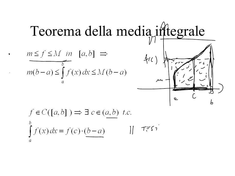 Teorema della media integrale