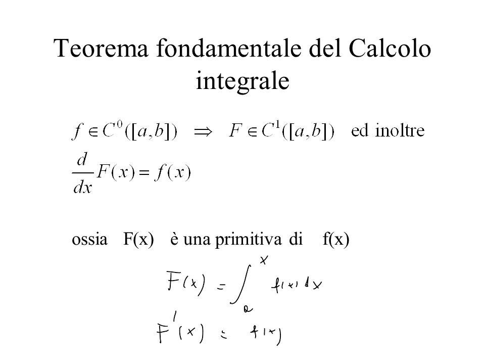 Teorema fondamentale del Calcolo integrale ossia F(x) è una primitiva di f(x)