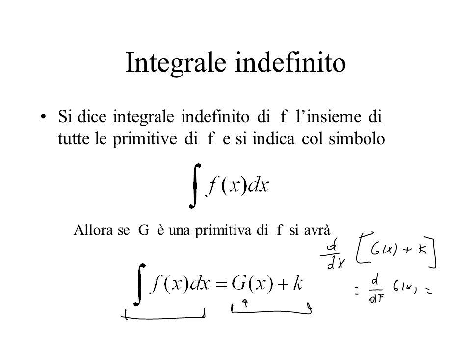 Integrale indefinito Si dice integrale indefinito di f linsieme di tutte le primitive di f e si indica col simbolo Allora se G è una primitiva di f si