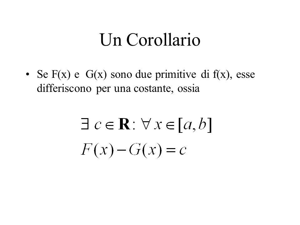 Un Corollario Se F(x) e G(x) sono due primitive di f(x), esse differiscono per una costante, ossia