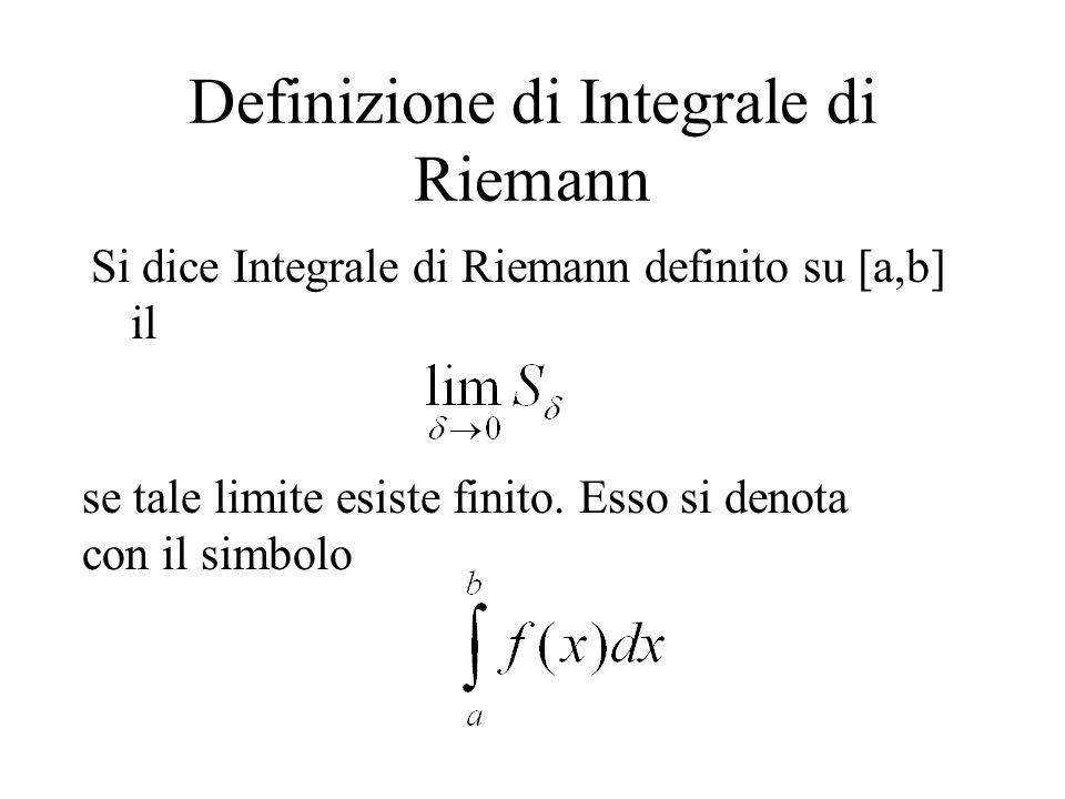Definizione di Integrale di Riemann Si dice Integrale di Riemann definito su [a,b] il se tale limite esiste finito. Esso si denota con il simbolo