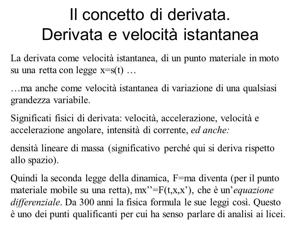Il concetto di derivata. Derivata e velocità istantanea La derivata come velocità istantanea, di un punto materiale in moto su una retta con legge x=s