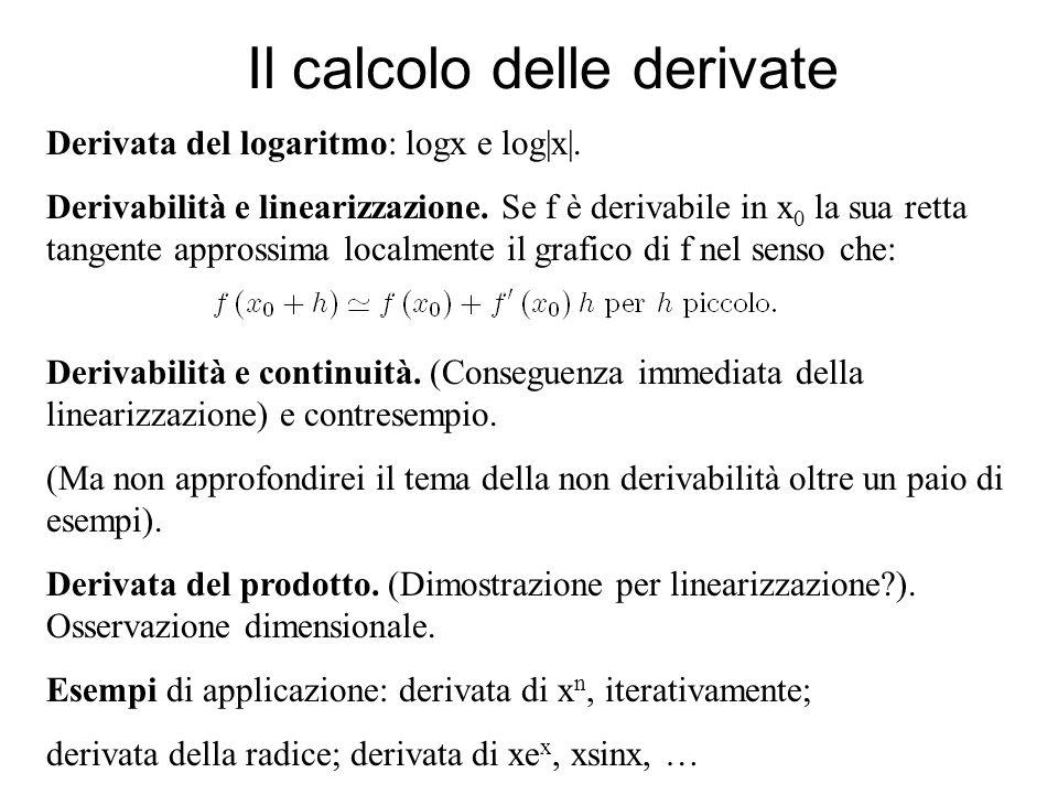Il calcolo delle derivate Derivata del logaritmo: logx e log|x|. Derivabilità e linearizzazione. Se f è derivabile in x 0 la sua retta tangente appros