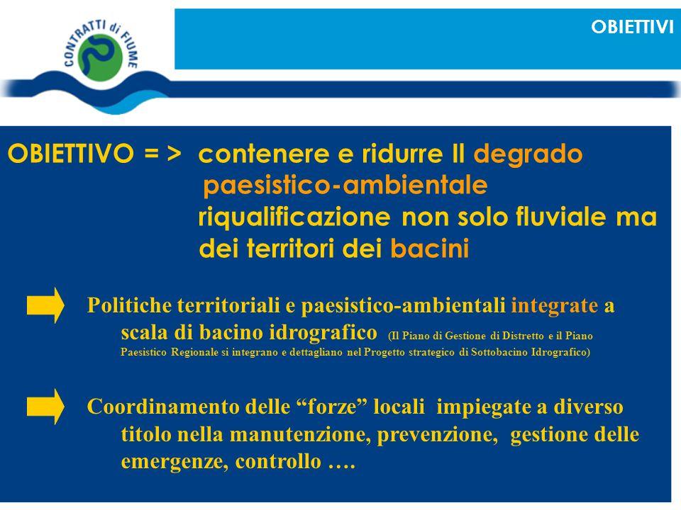 OBIETTIVI OBIETTIVO = > contenere e ridurre Il degrado paesistico-ambientale riqualificazione non solo fluviale ma dei territori dei bacini Politiche