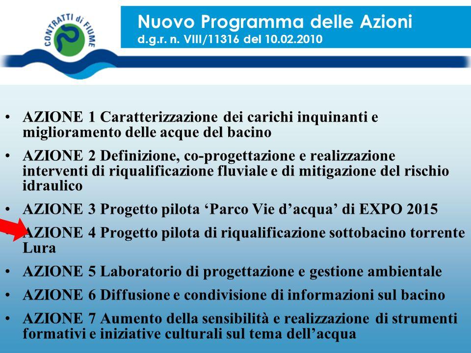 AZIONE 1 Caratterizzazione dei carichi inquinanti e miglioramento delle acque del bacino AZIONE 2 Definizione, co-progettazione e realizzazione interv