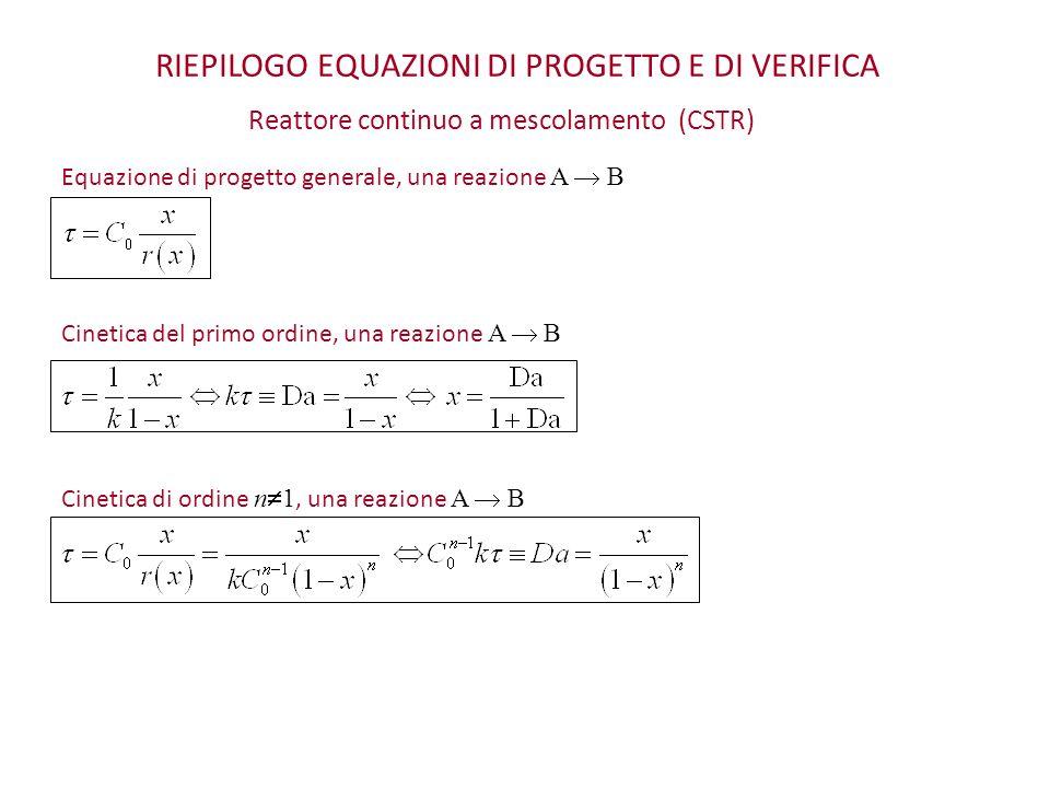 RIEPILOGO EQUAZIONI DI PROGETTO E DI VERIFICA Reattore discontinuo (BATCH) Equazione di progetto generale, una reazione A B Cinetica del primo ordine, una reazione A B Cinetica di ordine n 1, una reazione A B