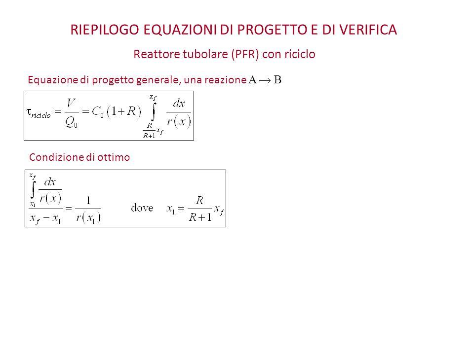 RIEPILOGO EQUAZIONI DI PROGETTO E DI VERIFICA Reattore tubolare (PFR) con riciclo Equazione di progetto generale, una reazione A B Condizione di ottim