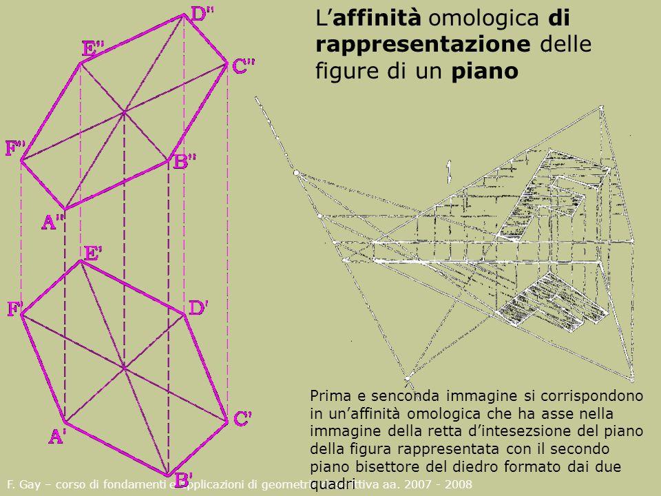 F. Gay – corso di fondamenti e applicazioni di geometria descrittiva aa. 2007 - 2008 Laffinità omologica di rappresentazione delle figure di un piano