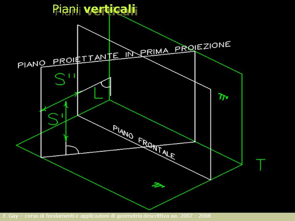F. Gay – corso di fondamenti e applicazioni di geometria descrittiva aa. 2007 - 2008 Piani verticali