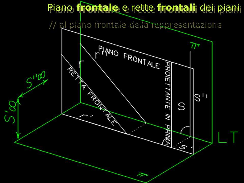 F. Gay – corso di fondamenti e applicazioni di geometria descrittiva aa. 2007 - 2008 Piano frontale e rette frontali dei piani // al piano frontale de