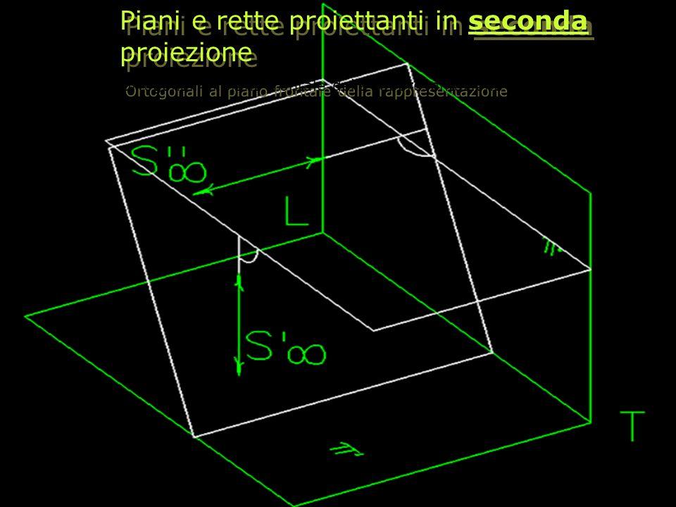 F. Gay – corso di fondamenti e applicazioni di geometria descrittiva aa. 2007 - 2008 Piani e rette proiettanti in seconda proiezione Ortogonali al pia