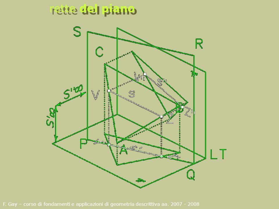 F. Gay – corso di fondamenti e applicazioni di geometria descrittiva aa. 2007 - 2008 rette del piano