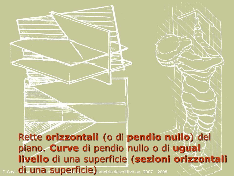 F. Gay – corso di fondamenti e applicazioni di geometria descrittiva aa. 2007 - 2008 Rette orizzontali (o di pendio nullo) del piano. Curve di pendio