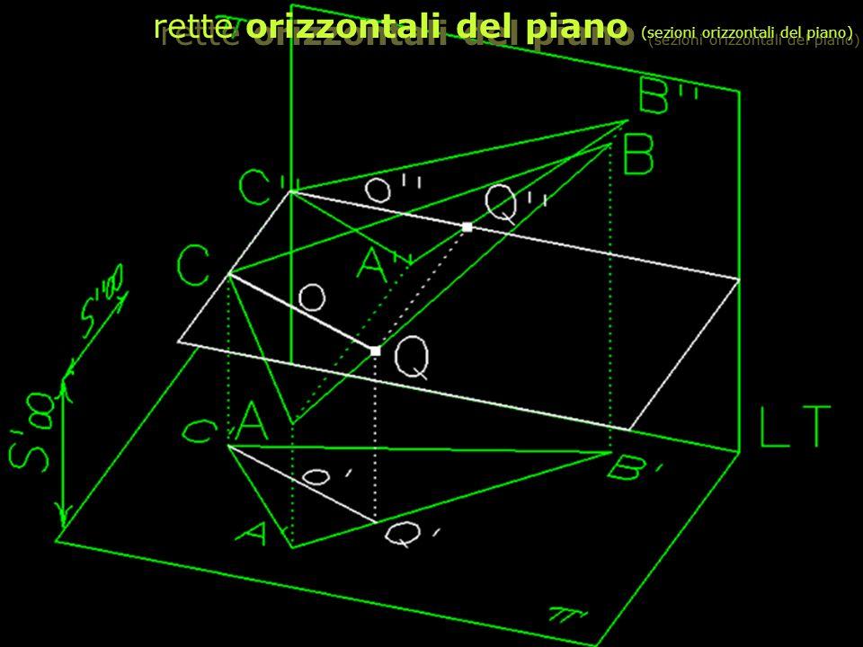 F. Gay – corso di fondamenti e applicazioni di geometria descrittiva aa. 2007 - 2008 rette orizzontali del piano (sezioni orizzontali del piano)