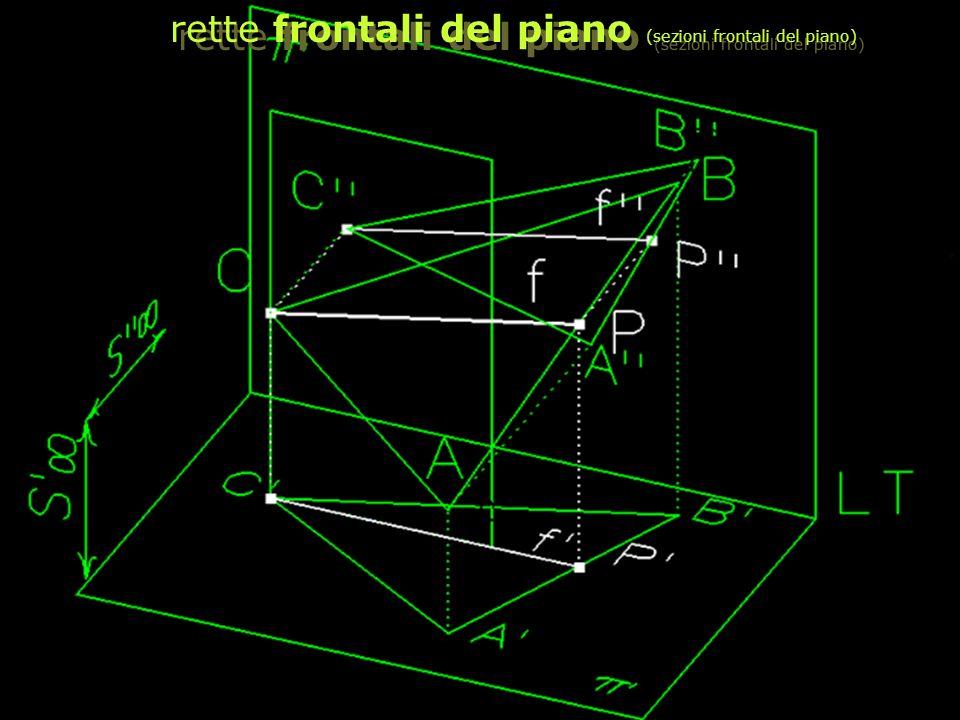 F. Gay – corso di fondamenti e applicazioni di geometria descrittiva aa. 2007 - 2008 rette frontali del piano (sezioni frontali del piano)