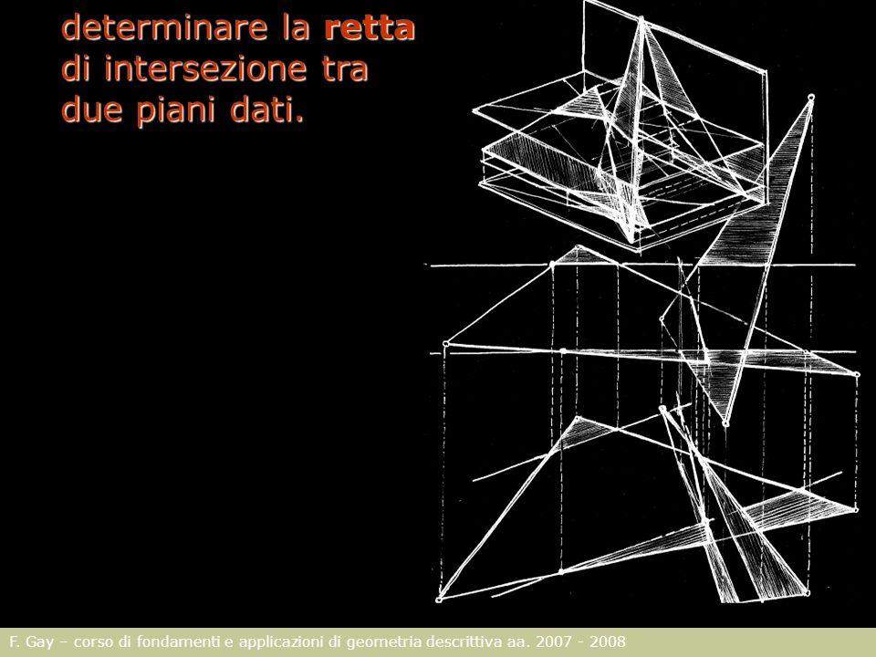 determinare la retta di intersezione tra due piani dati.