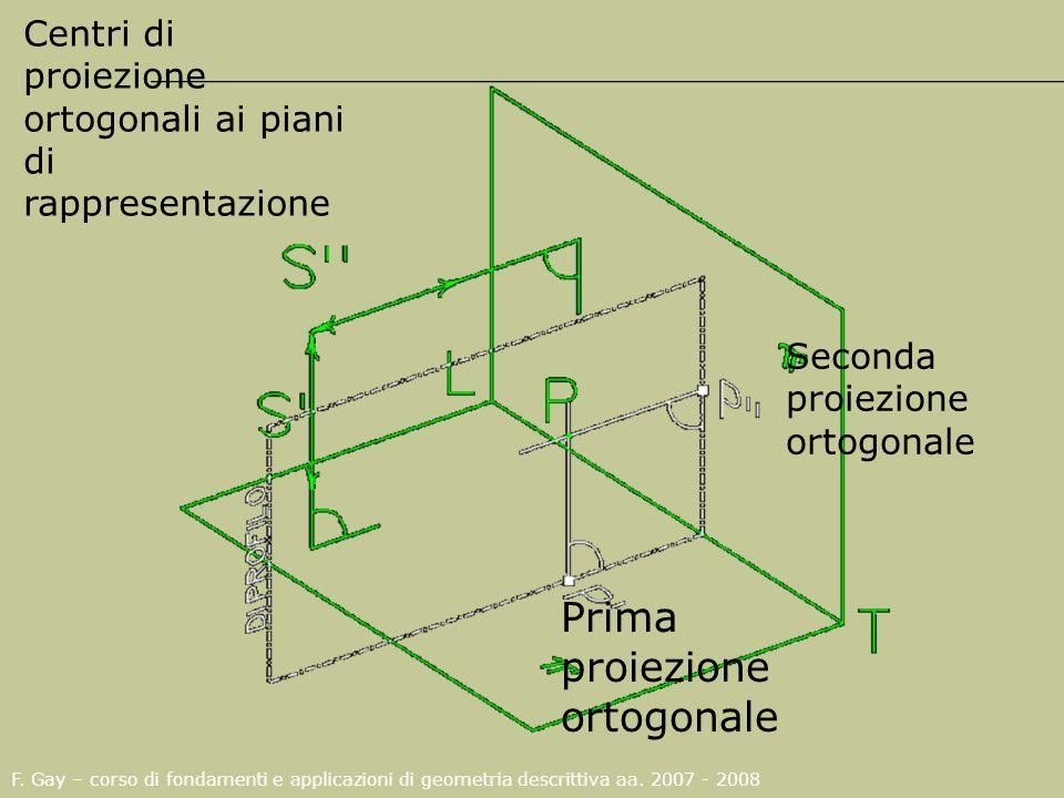 F. Gay – corso di fondamenti e applicazioni di geometria descrittiva aa. 2007 - 2008 Seconda proiezione ortogonale Prima proiezione ortogonale Centri