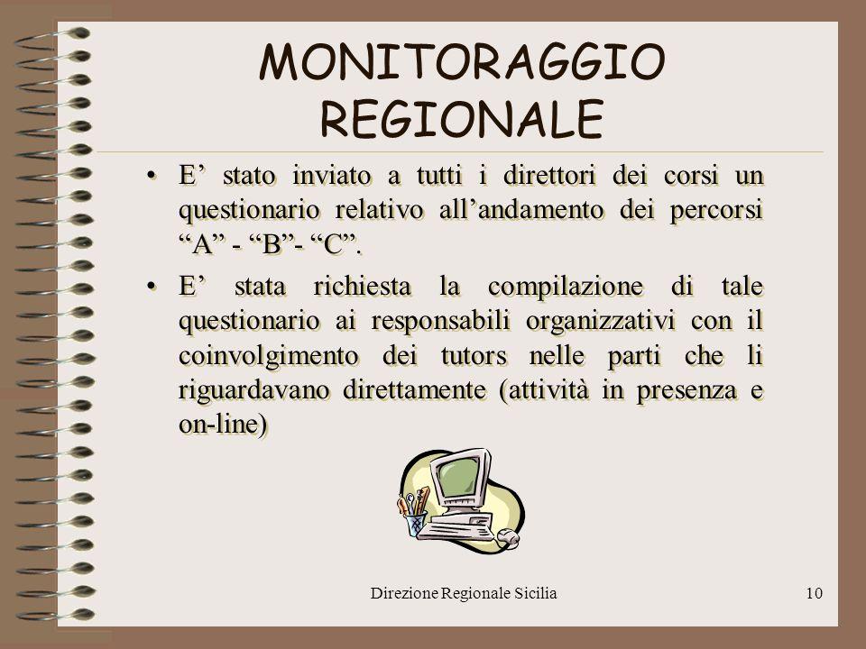 Direzione Regionale Sicilia10 MONITORAGGIO REGIONALE E stato inviato a tutti i direttori dei corsi un questionario relativo allandamento dei percorsi A - B- C.