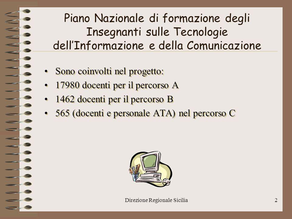 Direzione Regionale Sicilia3 CORSI A Inizio : GENNAIO 2003 Fine : Da SETTEMBRE 2003 in poi con date diversificate.
