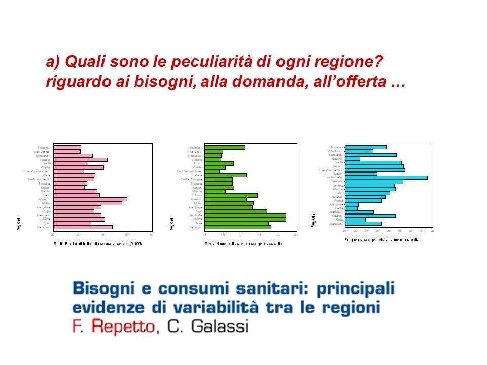 a) Quali sono le peculiarità di ogni regione? riguardo ai bisogni, alla domanda, allofferta …