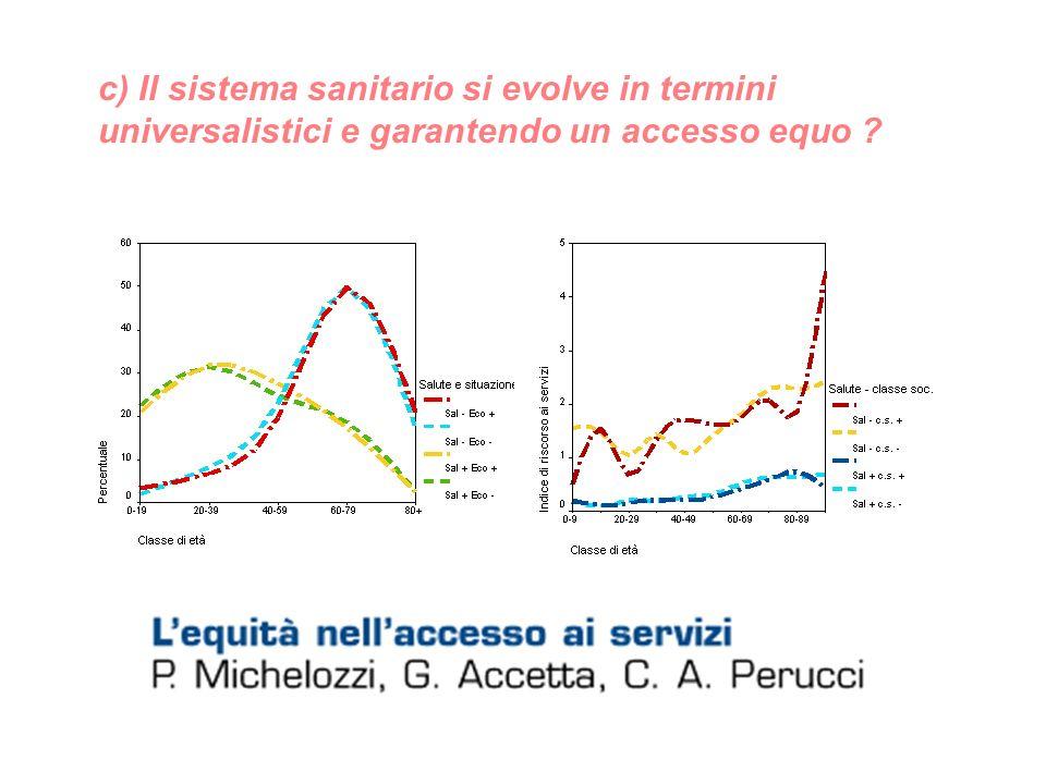 c) Il sistema sanitario si evolve in termini universalistici e garantendo un accesso equo ?