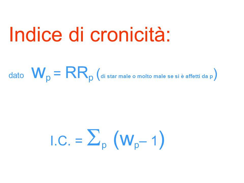 Indice di cronicità: dato w p = RR p ( di star male o molto male se si è affetti da p ) I.C. = p (w p – 1 )