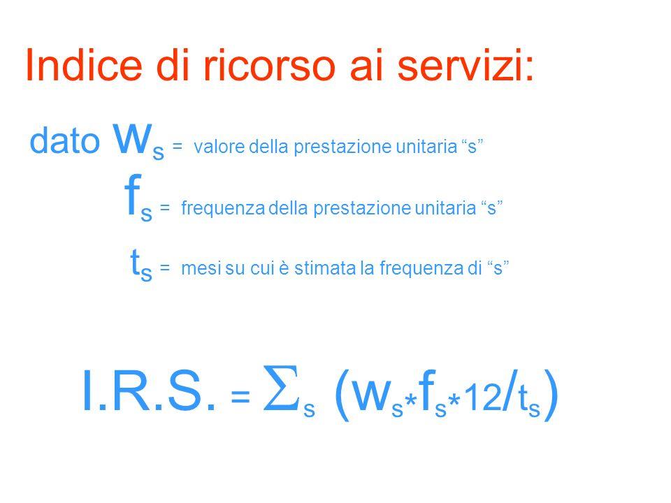 Indice di ricorso ai servizi: I.R.S. = s (w s * f s * 12 / t s ) dato w s = valore della prestazione unitaria s f s = frequenza della prestazione unit