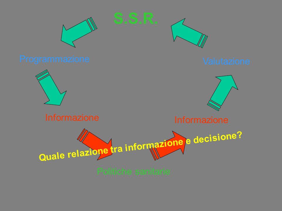 Programmazione Valutazione Informazione Politiche sanitarie S.S.R. Quale relazione tra informazione e decisione?