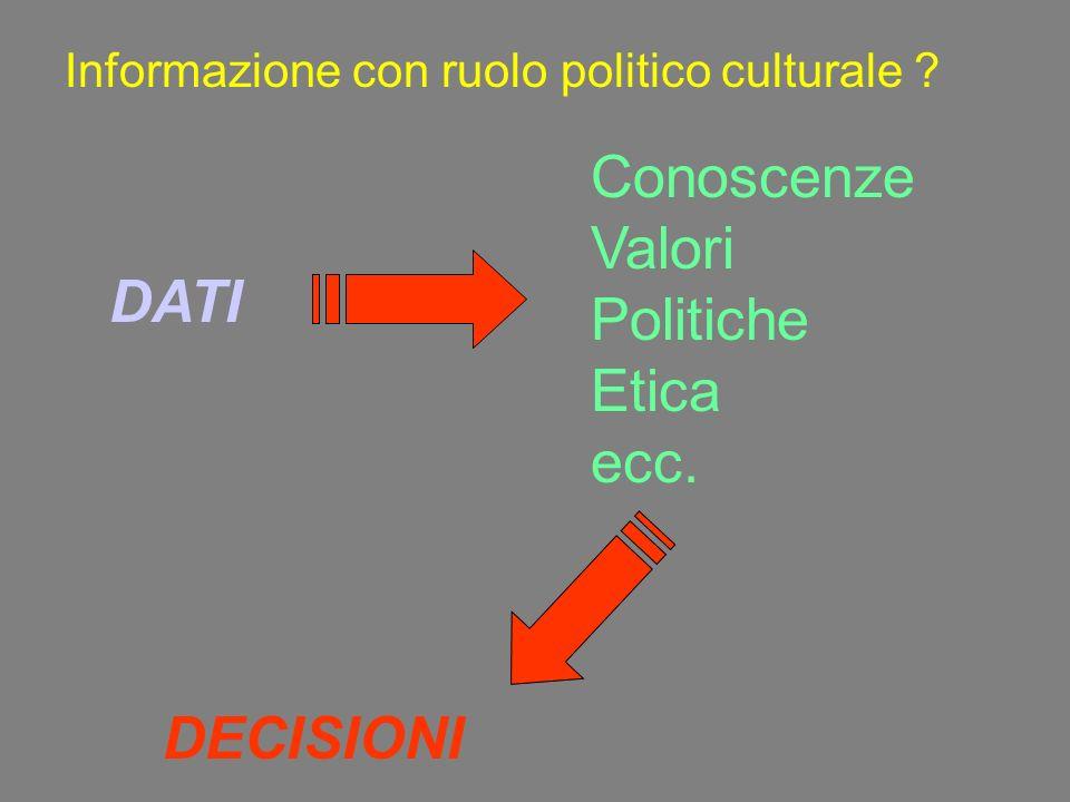 Informazione con ruolo politico culturale ? DATI DECISIONI Conoscenze Valori Politiche Etica ecc.